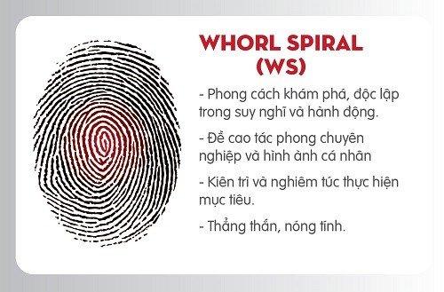 Chủng vân tay WS
