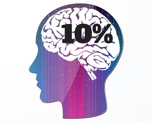Có phải chúng ta chỉ sử dụng 10% não bộ?