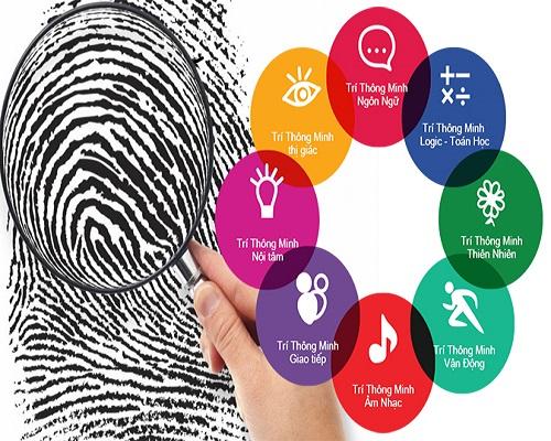 Sinh trắc học dấu vân tay giúp ích rất nhiều trong việc học