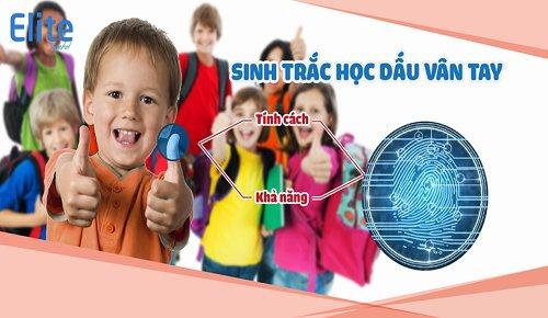 Elite Symbol – Đơn vị sinh trắc vân tay uy tín ở Việt Nam