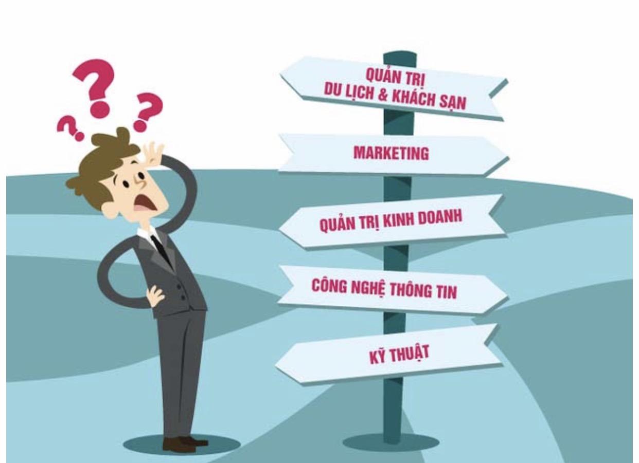 Định hướng nghề nghiệp của bạn là gì
